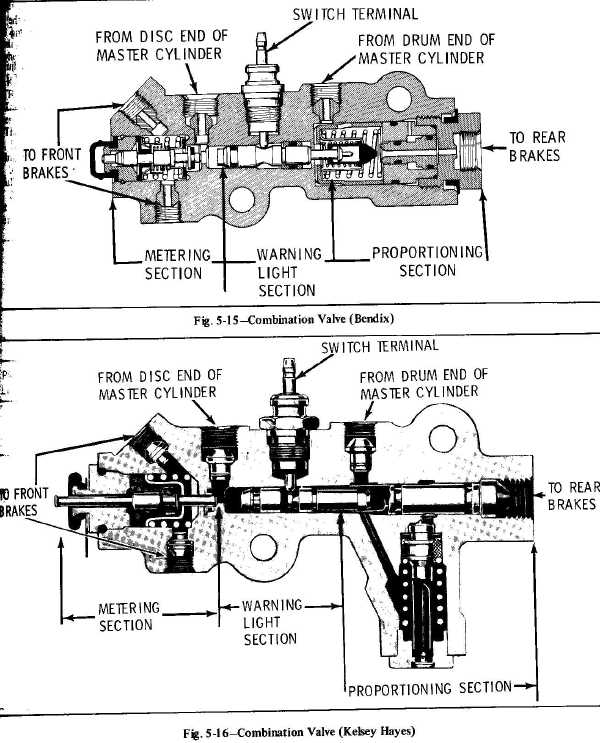 Regulator furthermore Diagram For 2000 Ford Tractor Transmission as well Linelock besides ElectDiagr also 1997 Dodge Ram Evap System Diagram Html. on bendix wiring diagram