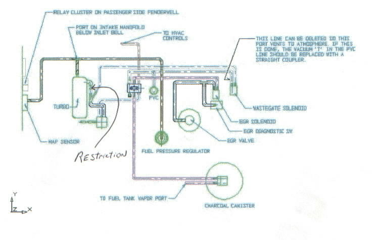 engine and mechanical Grand National Car buick grand national engine diagram 1987 buick grand national engine diagram Buick Grand National Drag Buick Enclave Engine Diagram