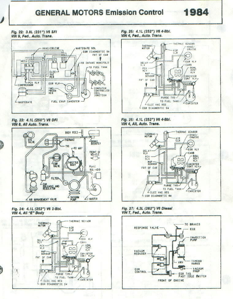 engine and mechanical Buick Rainier Engine Diagram buick grand national engine diagram Grand National Engine Swaps Buick Grand National Crate Engine Chevrolet Lumina Engine Diagram
